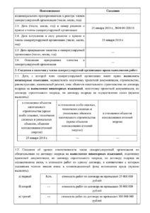 МРИ 10.20 Выписка ГЕОИНВЕСТ - 0002-min